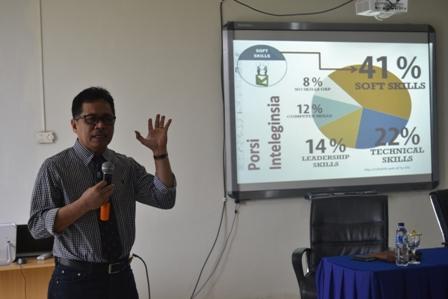 Seminar Regional Jurusan Ilmu Pendidikan FKIP