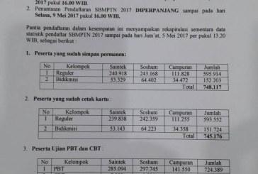 Perpanjangan Pendaftaran SBMPTN 2017